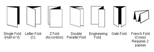 Paper Fold Types