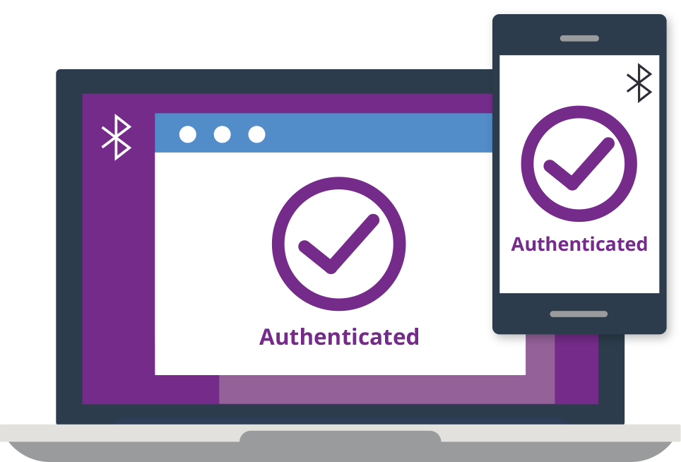 Intellitrust Authentication Services