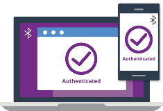Intellitrust Authentication Services