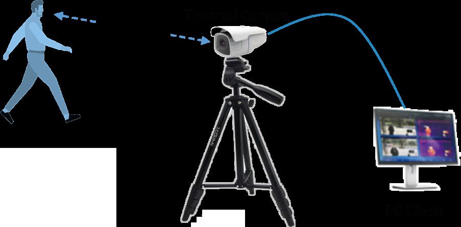 UVT-TFSS thermal-camera